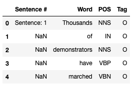 Table with the first 5 observations. The columns are Sentnece #, Word, POS, Tag