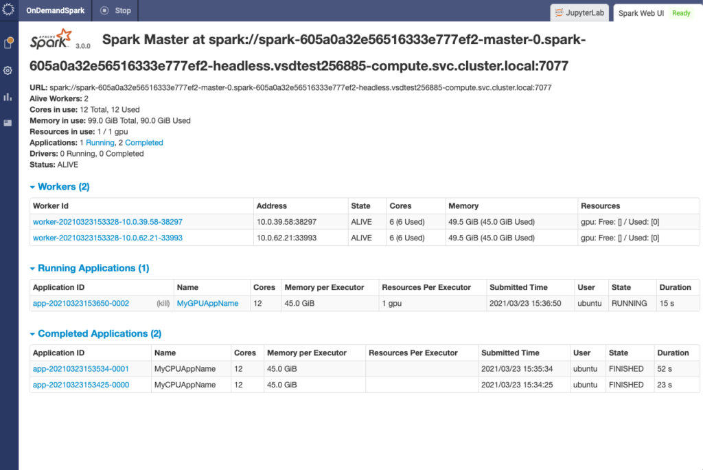 Spark Web UI tab showing 2 workers, and the MyGPUAppName application using 12 cores and 1 gpu per executor